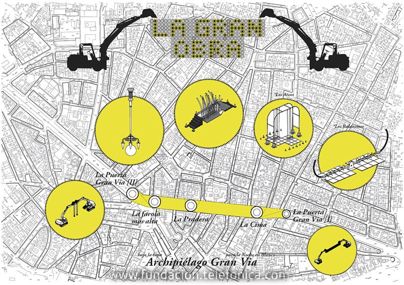 """""""Gran Vía / Gran Obra"""", un proyecto de Zuloark, se integra en la muestra """"Laboratorio Gran Vía"""" y apuesta por un futuro imaginativo, visionario y utópico de esta calle centenaria."""
