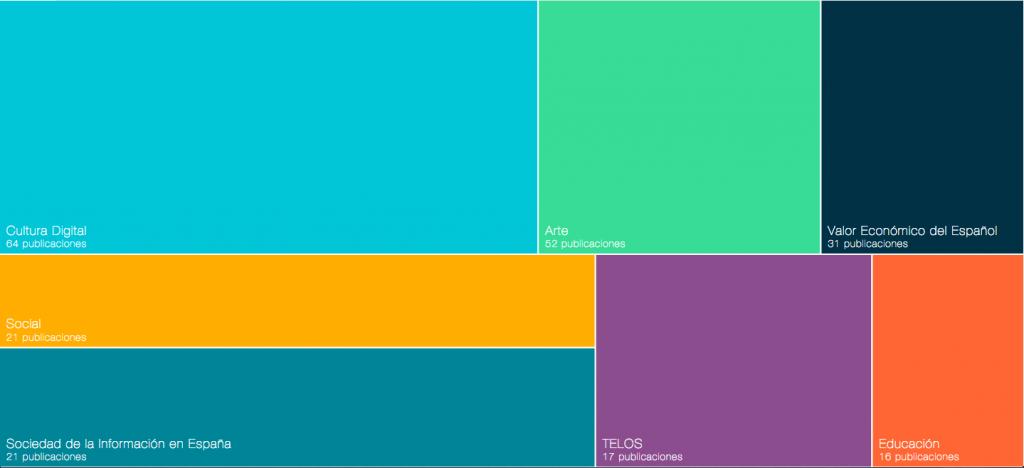 Captura de pantalla 2015-01-28 a la(s) 11.48.12