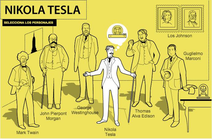 infografia_tesla