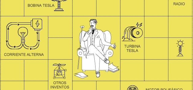 tesla_infografia_inventos