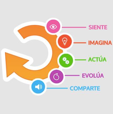 designg-for-children-metodologia-590x403