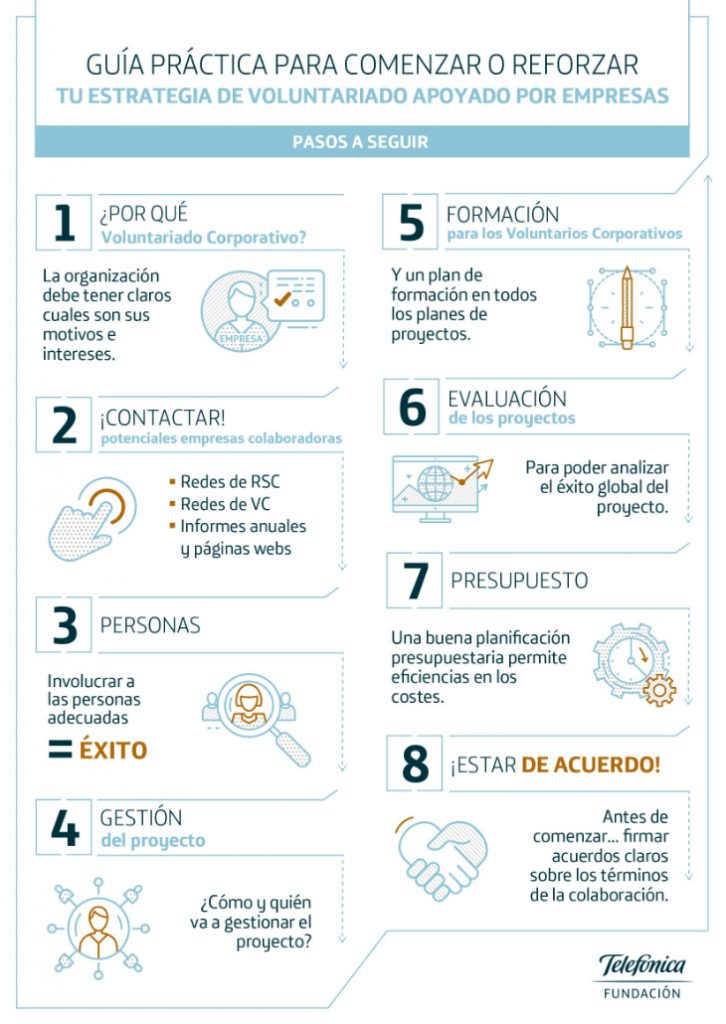 infogradia_8_claves_voluntariado_corporativo