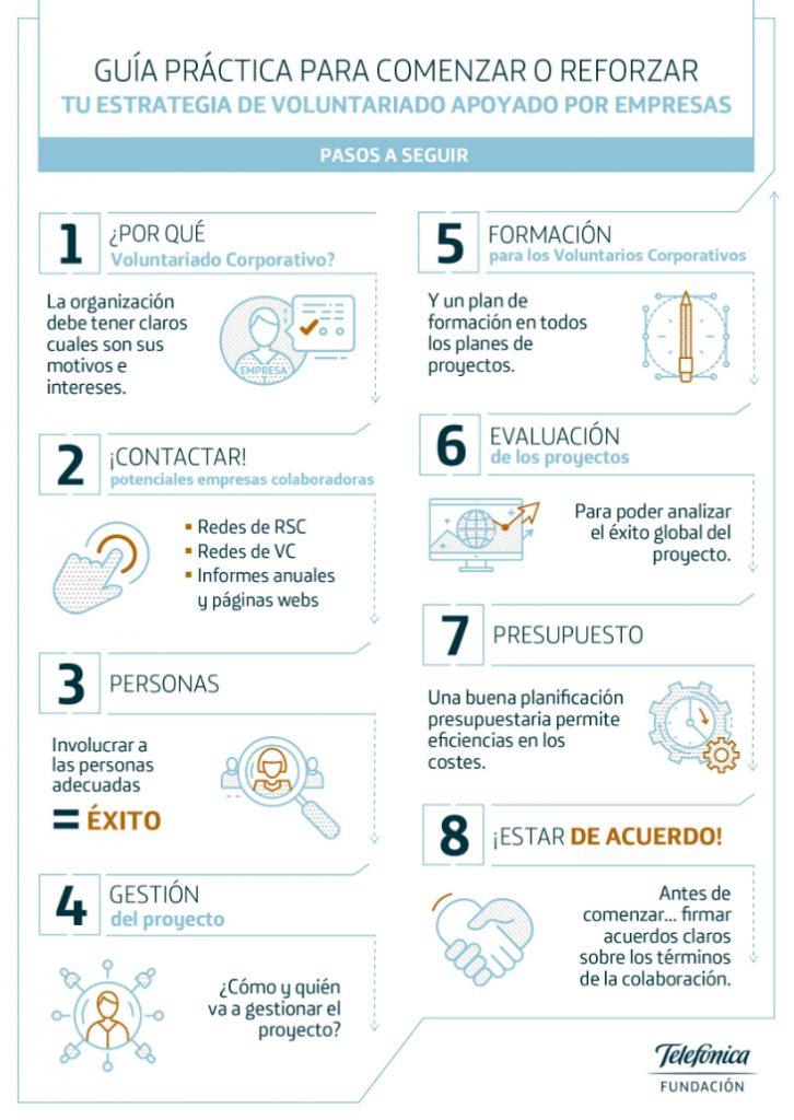 infogradia_8_claves_voluntariado_corporativo