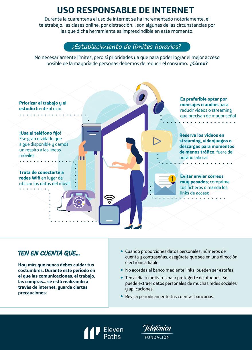 Infografía sobre el uso responsable de Internet