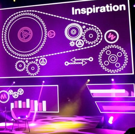 Fundación Telefónica participa en 'Womenalia Inspiration Day'